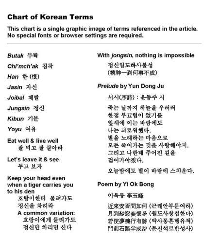 Unique Korean Cultural Concepts In Interpersonal Relations